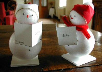 Fabriquer des décorations  de Noel : Les marque-places Bonhomme de neige pour décorer une table – Bricolage enfants gratuits